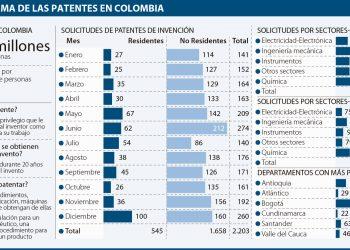 al-patentes0302